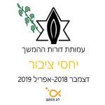 מצגת דורות ההמשך יום השואה 2019